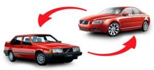 Преимущества сделки купли-продажи авто с помощью Трейд ИН