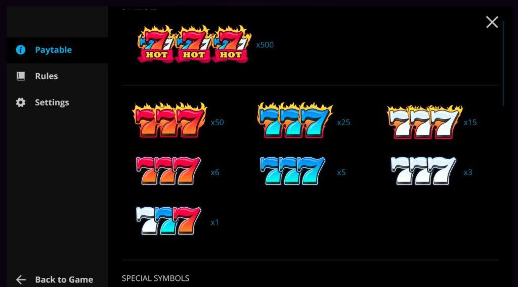 Обзор слота Hot Triple Sevens